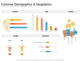 Customer Demographics And Geographics Creating An Effective Content Planning Strategy For Website Ppt Clipart