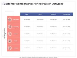 Customer Demographics For Recreation Activities Hospitality Industry Business Plan Ppt Information
