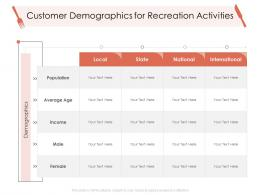 Customer Demographics For Recreation Activities Hotel Management Industry Ppt Structure
