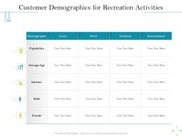 Customer Demographics For Recreation Activities Local Ppt Powerpoint Presentation Deck