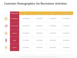 Customer Demographics For Recreation Activities M3206 Ppt Powerpoint Presentation Ideas Picture