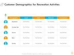 Customer Demographics For Recreation Activities Ppt Model Styles