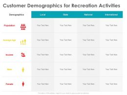 Customer Demographics For Recreation Activities State Ppt Powerpoint Presentation Styles Topics