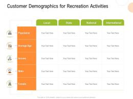 Customer Demographics For Recreation Activities Strategy For Hospitality Management Ppt Files