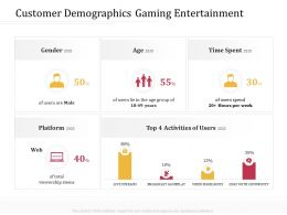 Customer Demographics Gaming Entertainment 3207 Ppt Powerpoint Presentation Pictures