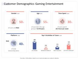 Customer Demographics Gaming Entertainment Hospitality Industry Business Plan Ppt Inspiration