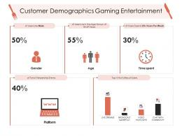 Customer Demographics Gaming Entertainment Hotel Management Industry Ppt Rules