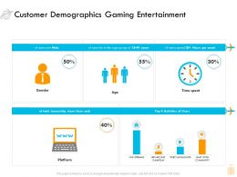 Customer Demographics Gaming Entertainment Ppt Template