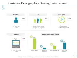 Customer Demographics Gaming Entertainment Stems Ppt Powerpoint Presentation Styles