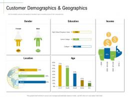 Customer Demographics Geographics Content Marketing Roadmap Ideas Acquiring Customers Ppt Structure