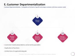 Customer Departmentalization Accounts Ppt Powerpoint Presentation Gallery