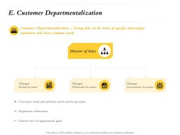 Customer Departmentalization Wholesale M740 Ppt Powerpoint Presentation File Model