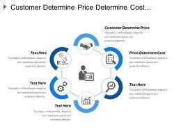 Customer Determine Price Determine Cost Financial Volatility Risks