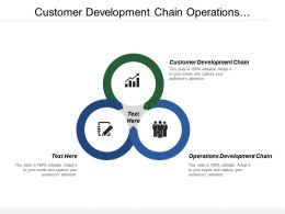 Customer Development Chain Operations Development Chain Services Issue