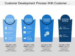 Customer Development Process With Customer Validation And Building