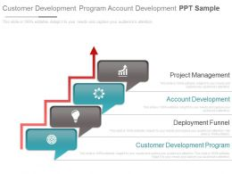 Customer Development Program Account Development Ppt Sample