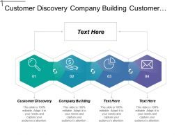 Customer Discovery Company Building Customer Creation European Commission