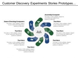 Customer Discovery Experiments Stories Prototypes Value Propositions Assumptions