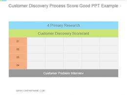 Customer Discovery Process Score Good Ppt Example
