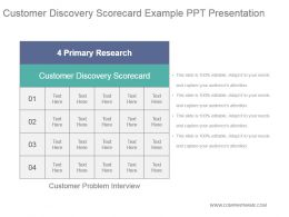 Customer Discovery Scorecard Example Ppt Presentation