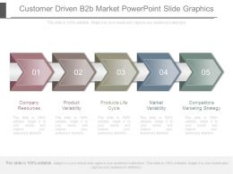 Customer Driven B2b Market Powerpoint Slide Graphics