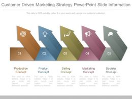 Customer Driven Marketing Strategy Powerpoint Slide Information
