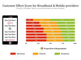 Customer Effort Score For Broadband And Mobile Providers