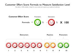 Customer Effort Score Formula To Measure Satisfaction Level
