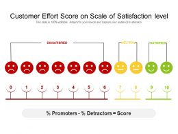 Customer Effort Score On Scale Of Satisfaction Level