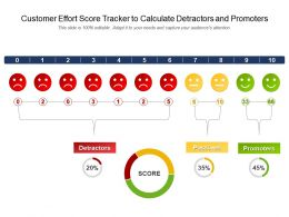 Customer Effort Score Tracker To Calculate Detractors And Promoters