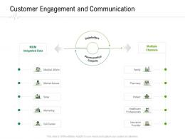 Customer Engagement And Communication Hospital Administration Ppt Gallery Graphics