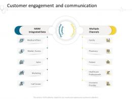 Customer Engagement And Communication Hospital Management Ppt Gallery