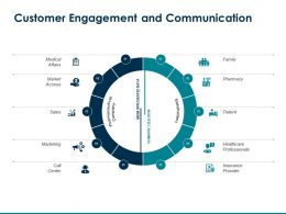 Customer Engagement And Communication Mdm Integrated Data Ppt Presentation Guide