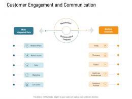 Customer Engagement And Communication Nursing Management Ppt Template
