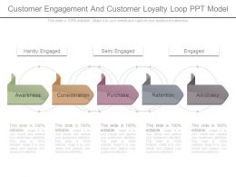 Customer Engagement And Customer Loyalty Loop Ppt Model