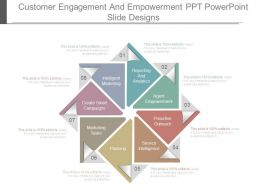 Customer Engagement And Empowerment Ppt Powerpoint Slide Designs