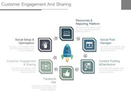 Customer Engagement And Sharing Diagram Background