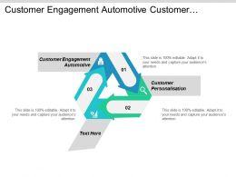 Customer Engagement Automotive Customer Personalisation Business Utilities Efficiency Cpb