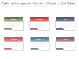Customer Engagement Elements Diagram Slide Styles