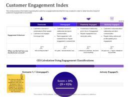 Customer Engagement Index Empowered Customer Engagement Ppt Layouts Portfolio