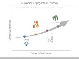 customer_engagement_journey_ppt_presentation_deck_Slide01