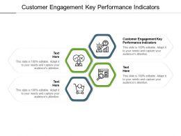 Customer Engagement Key Performance Indicators Ppt Powerpoint Presentation Inspiration Cpb