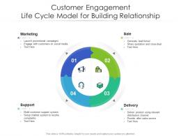 Customer Engagement Life Cycle Model For Building Relationship