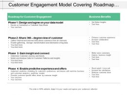 Customer Engagement Model Covering Roadmap And Business Benefits