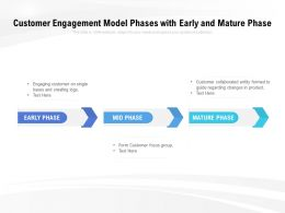 Customer Engagement Model Phases With Early And Mature Phase