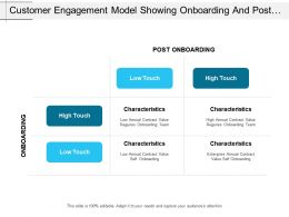Customer Engagement Model Showing Onboarding And Post Onboarding Stages