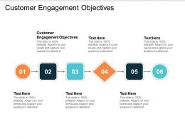 Customer Engagement Objectives Ppt Powerpoint Presentation Gallery Skills Cpb