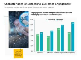 Customer Engagement On Online Platform Characteristics Of Successful Customer Engagement Ppt Icon