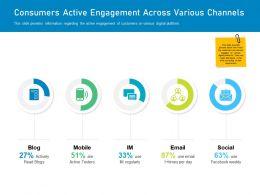 Customer Engagement On Online Platform Consumers Active Engagement Across Various Channels Ppt Deck