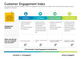 Customer Engagement On Online Platform Customer Engagement Index Ppt Powerpoint Presentation File